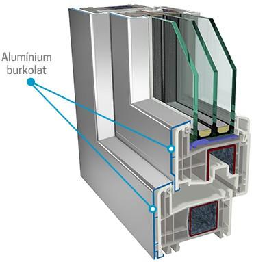 Alumínium burkolatos színek
